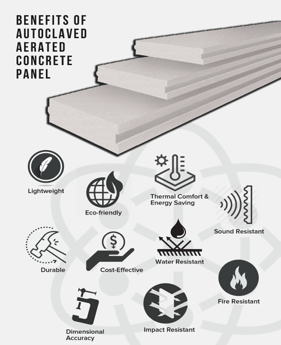 Benefits of Autoclaved Aerated Concrete Panel (ALC Panel)